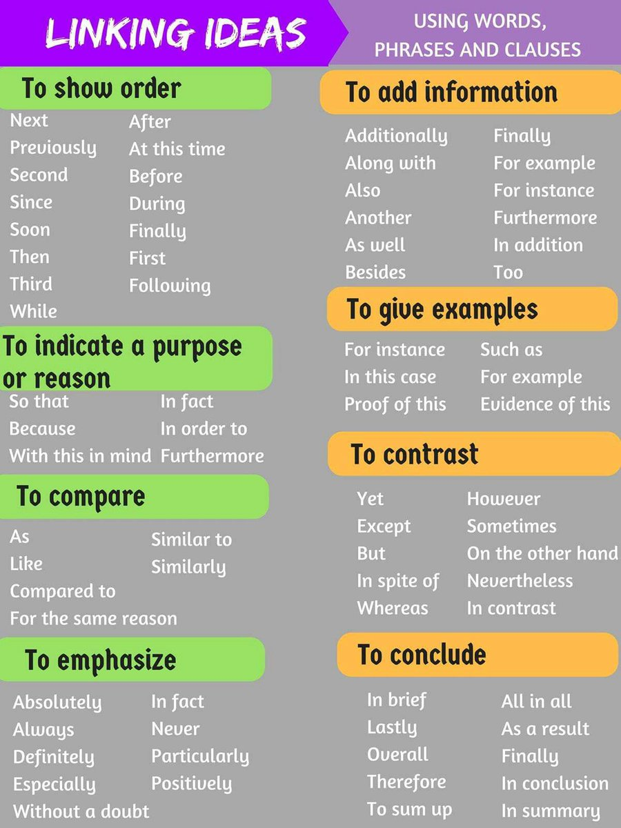 Contoh Kalimat Gagasan : contoh, kalimat, gagasan, Wicaksono, 🇮🇩, Twitter:,