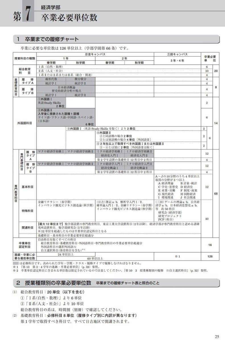 50+ Gpa 計算 慶應 - 畫像ブログ