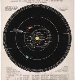 science museumverified account [ 981 x 1200 Pixel ]