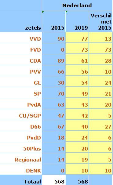 PS2019