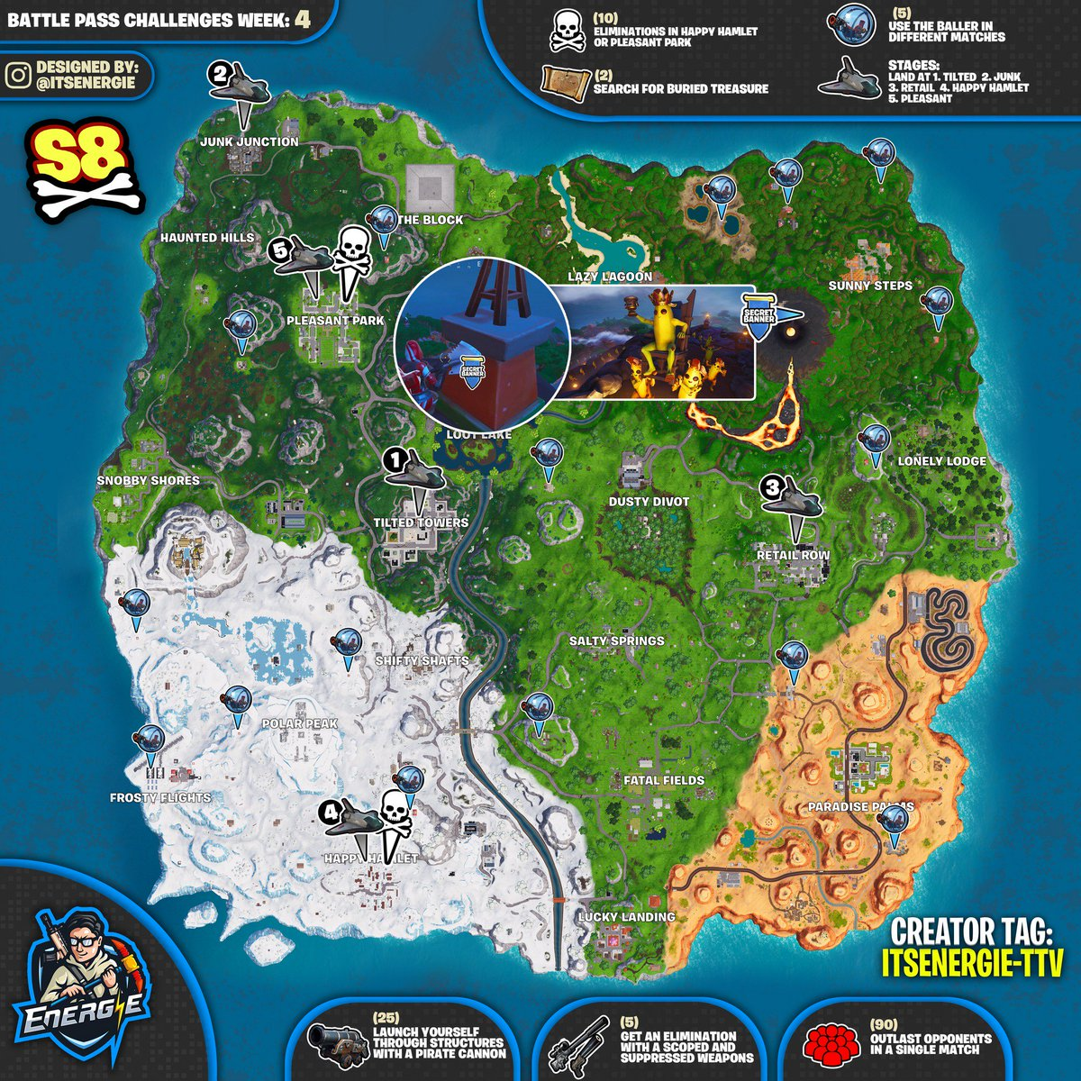 Fortnite Outlive 60 Opponents In A Single Match Not