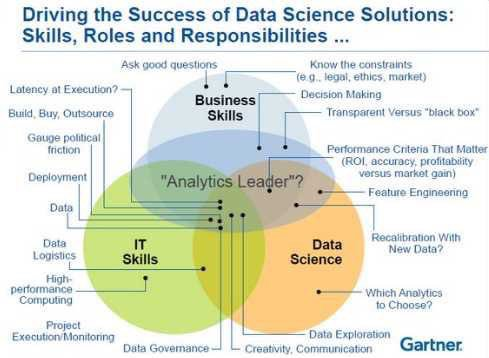 test Twitter Media - The 900 Most Popular #DataScience and #MachineLearning Articles from 2018 — download the full list, plus browse the top 40 articles here: https://t.co/574G7b1Jpr #abdsc by @DataScienceCtrl  #BigData #AI #DeepLearning #Statistics #DataLiteracy #DataViz #Python #Rstats #Coding https://t.co/u6oDwX9kyQ