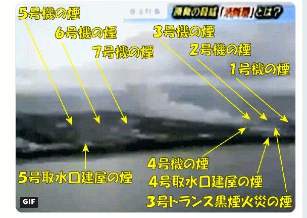test ツイッターメディア - ★ 画像解析の岩田清さんが、「柏崎・刈羽原発・核惨事」隠蔽問題を、あらためて提起しています。ポイントのひとつは、あの「3号機タービン建屋変圧器黒煙火災」は国民を欺き洗脳火災だったことです。 https://t.co/0Rp1dWVdtu https://t.co/hJxdywlCU2  @Kiyoshi_IWATA  @RyuichiYoneyama https://t.co/blfjf7VINi