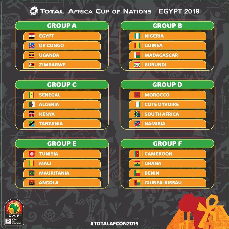 D3 lJKiW0AQ35Uw - 2019 Afcon Draw: Super Eagles Drawn In Group B – See Full Draw
