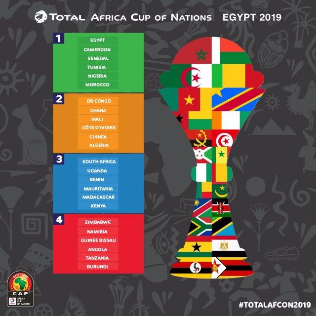 قرعة كأس أفريقيا .. الجزائر مع كوت ديفوار وغانا في المستوى الثاني 25