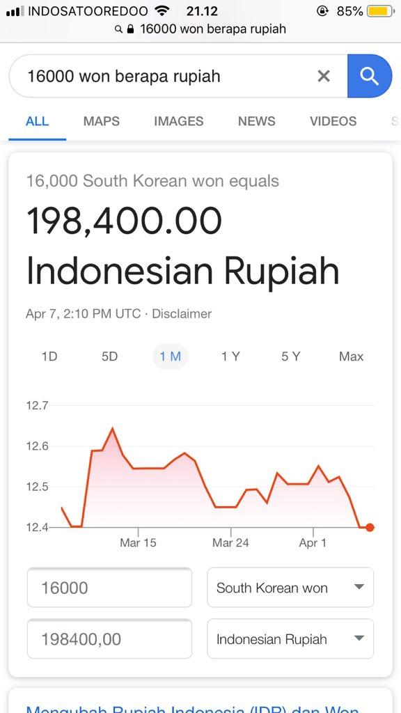 1 Won Korea Berapa Rupiah : korea, berapa, rupiah, 💛🍯, Twitter:,