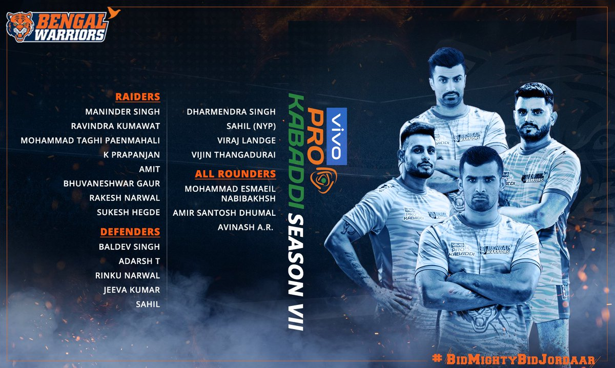 Bengal Warriors Team 2019 Squad, Players List, Schedule ...