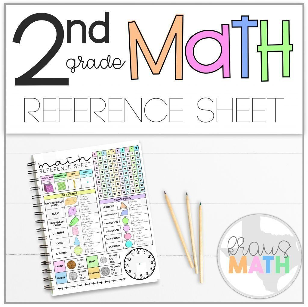 Krausmath 2nd Grade Math Reference Sheet This Includes