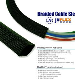 braidedsleeve automotivecable jnflex braided cable sleeve wire harness protector can be designed by you pic twitter com gc988kkqlt [ 1060 x 861 Pixel ]