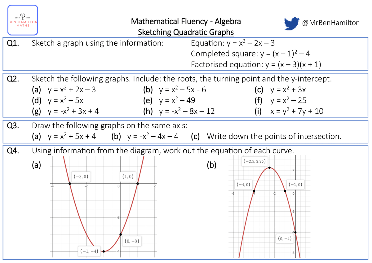 Sketching Quadratic Graphs By Completing The Square Tes