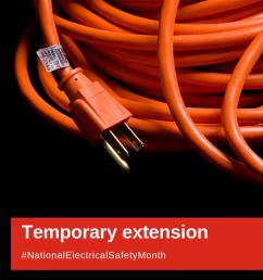 extension cords graphic for national electrical safety month 2019 nationalelectricalsafetymonth nesm2019 [ 1024 x 1024 Pixel ]
