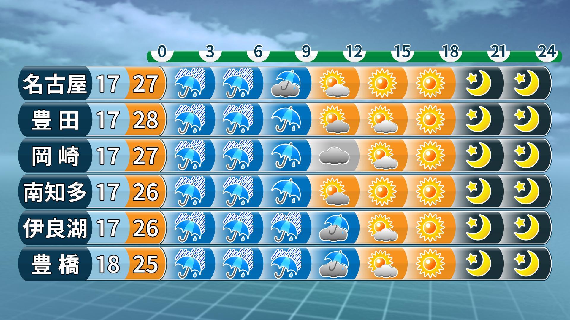 畫像 : #愛知 #名古屋 #天気予報 #荒れた天気【5/21】未明から朝に ...