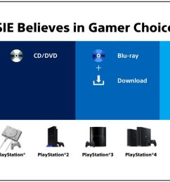 sony interactive entertainment wants to give players their choice of game media  [ 1200 x 678 Pixel ]