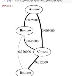 bigdataengineering databases dbms queryoptimization bigdatapic twitter com xmzkraxjvh [ 878 x 1070 Pixel ]