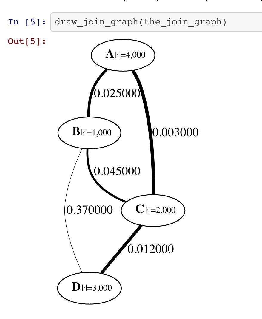 hight resolution of  bigdataengineering databases dbms queryoptimization bigdatapic twitter com xmzkraxjvh