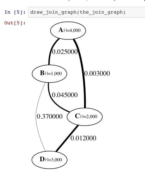 small resolution of  bigdataengineering databases dbms queryoptimization bigdatapic twitter com xmzkraxjvh