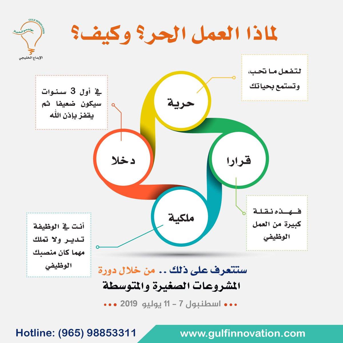 الإبداع الخليجي On Twitter سجل الآن في دورة المشاريع الصغيرة