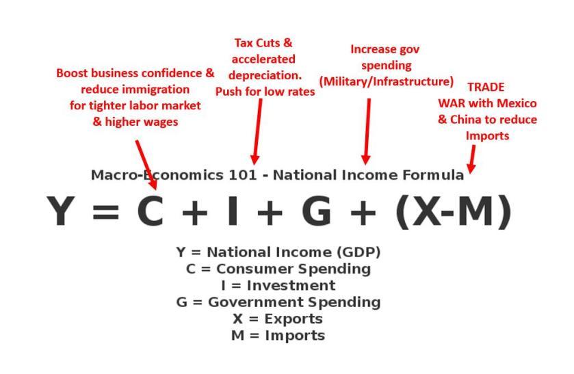 trump tax plan cryptocurrency