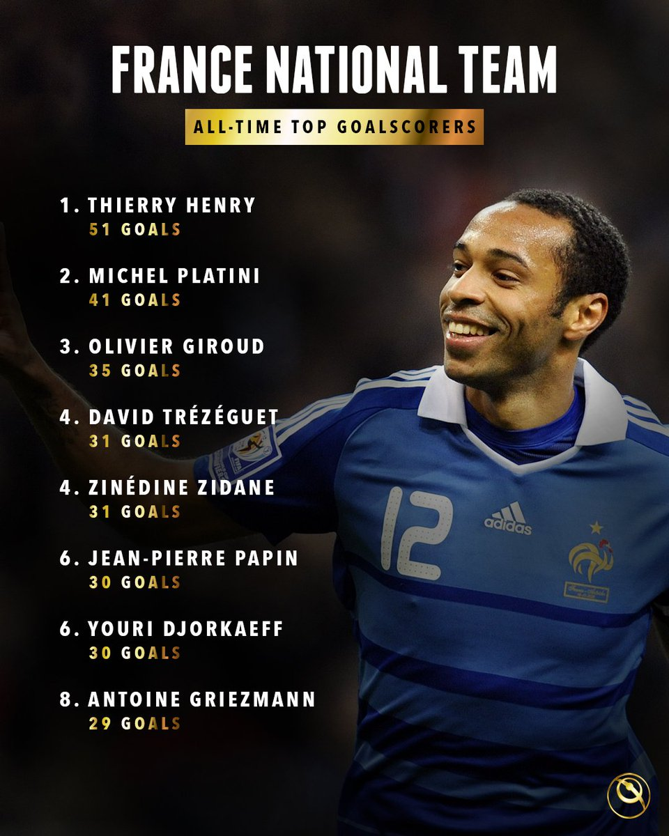 We may earn a commission through links on our site. France All Time Top Scorers