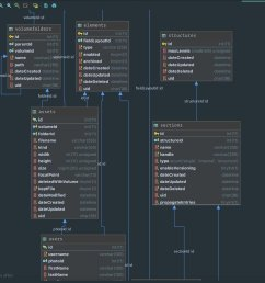 is database visualization via right clicking on the database then choose diagrams show diagram php phpstorm craftcmspic twitter com yhaqqx8l3i [ 1199 x 1091 Pixel ]