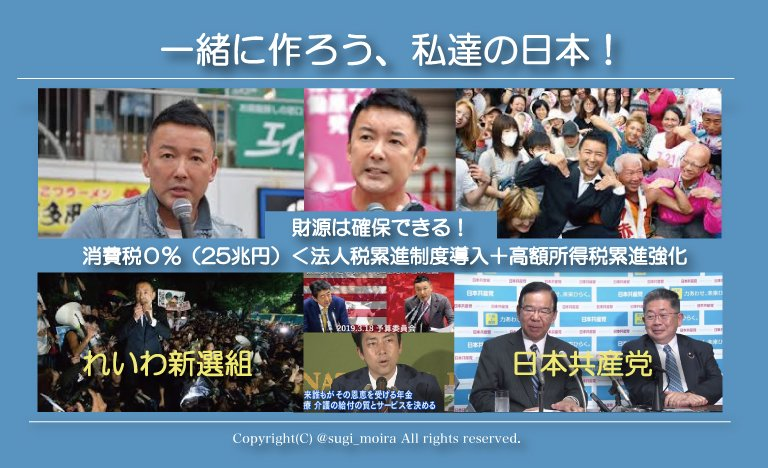 test ツイッターメディア - @Mitsuru46661264 れいわ新選組、国民と目指す本気の社会革命!それは日本を消費税導入前(0%)に戻すこと。自民党が大企業、金持ちの1%組みと結託し、戦後民主主義を破壊、憲法改正、軍隊保持、戦争できる国、国民奴隷化を目指す平成の時代を完全にリセットする。財源計画もある。あなたも参加しませんか。 https://t.co/4bXRcXt5SF