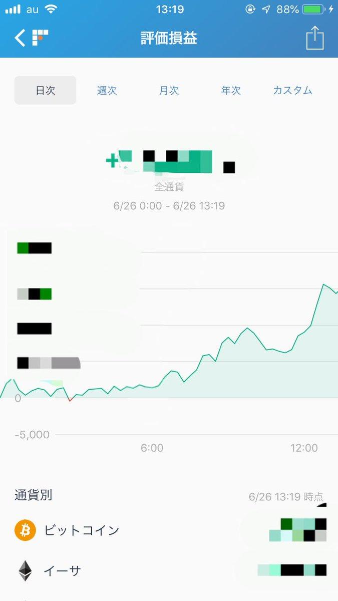 test ツイッターメディア - 2年前を思い出しますねBFに少し残った種類バラバラの暗号資産。金額は大したことないんですが、日が経つたびに増える資産。[日次][週次][月次][年次]グラフを見ると一目瞭然です#GK https://t.co/39Atot3EyA
