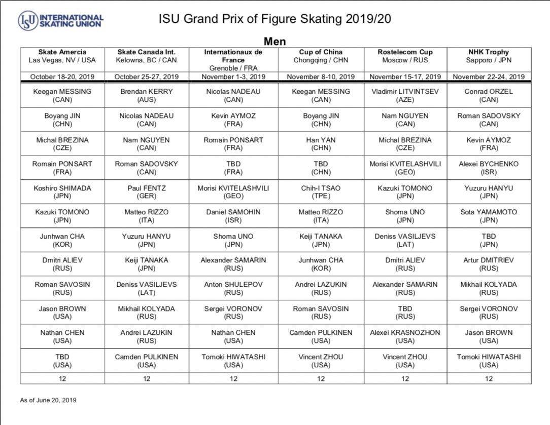 Assegnazioni Grand Prix Series