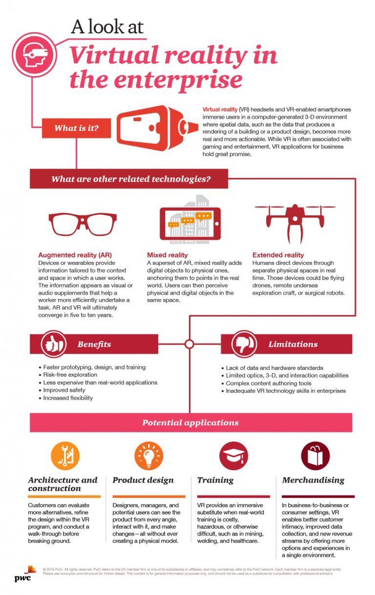#VirtualReality In Enterprise #Infographic   #VR #AR #wearables #B2B #drones