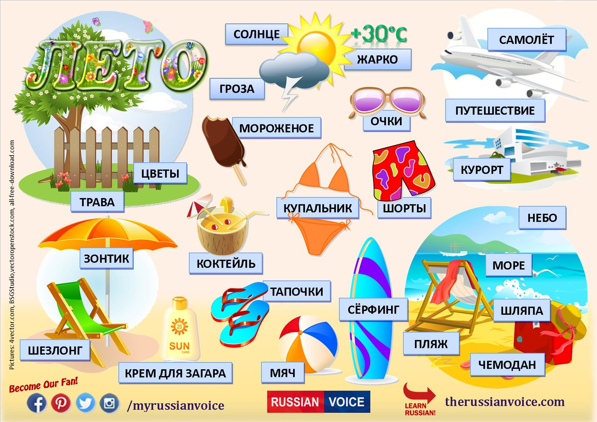 Russian Voice On Twitter Summer Vocabulary For Russian