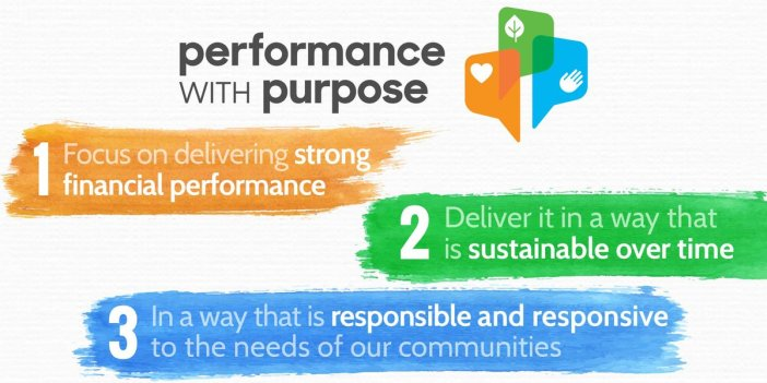 PepsiCo's Performance with Purpose focal points, the giant's CSR effort