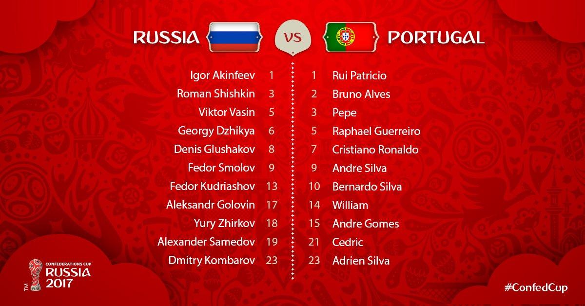 Resultado de imagem para rUSSIA V portugal