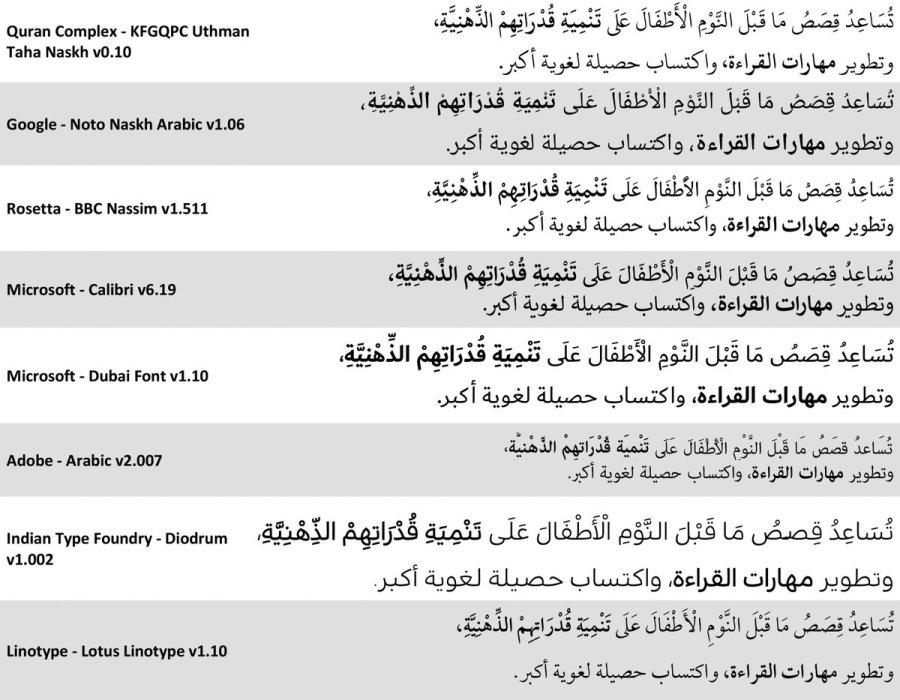 Habbaz On Twitter خطوط مناسبة لـ الكندل اختر منها ما