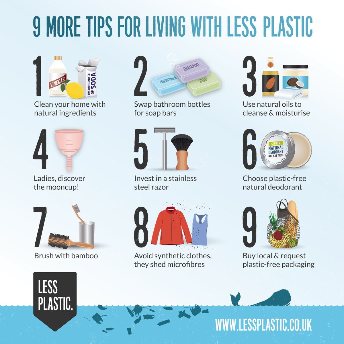 City To Sea On Twitter Going Plasticfree Here Are Nine