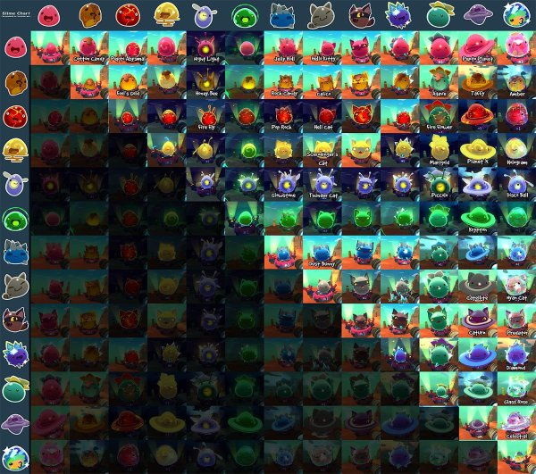 Slime Ranchers Largo Slimes Boom - Year of Clean Water