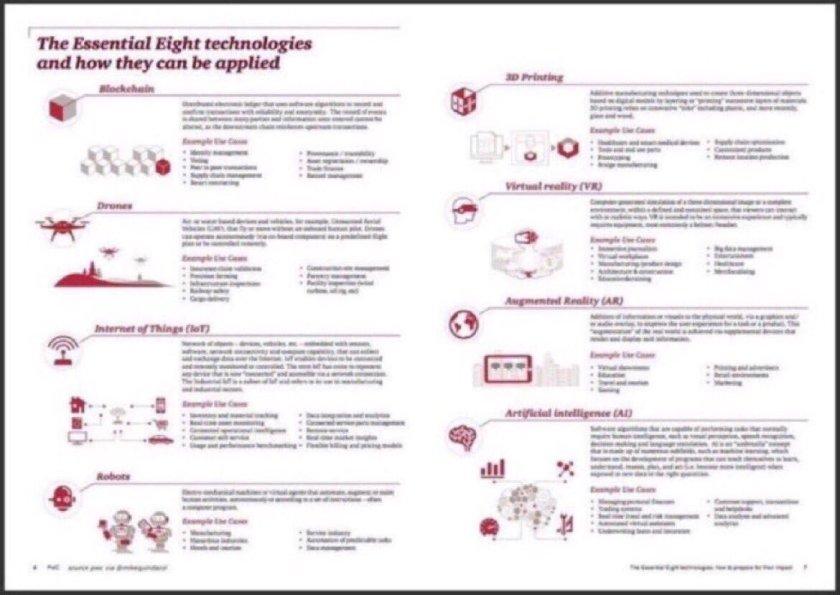 8 essential #tech:  1 #AI 2 #IoT 3 #blockchain 4 drones 5 robots 6 AR 7 VR 8 3D print #CIO