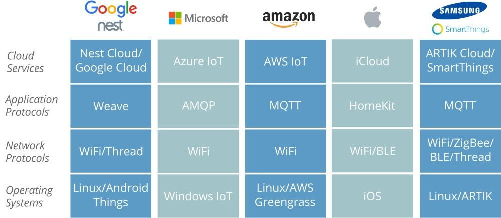 Mozilla launches #ProjectThings #IoT framework on Raspberry Pi