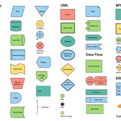 Business Process Flow Diagram Symbols 3 Phase Submersible Water Pump Wiring Flowchart Symbol Cheat Sheet In Word