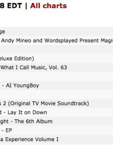 Dgzeycrxuaepobqg also snsd holiday night enters in the top of itunes usa charts and rh onehallyu