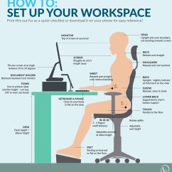 Ergonomic Chair Keyboard Position Race Seat Office Base Texas Mutual On Twitter Quotpoor Posture At Your Desk Can