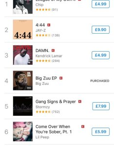 Chip on twitter absolutely confirmed hip hop itunes chart right now over all album charts and apple music top albums also rh