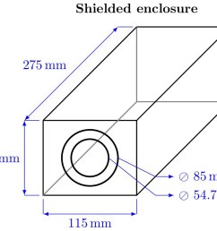 lehrstuhl f r emv on twitter howto draw a simple schematic of a shielded camera enclosure using latex tikz siunitx https t co 7u1qxlxdnk via  [ 1074 x 910 Pixel ]