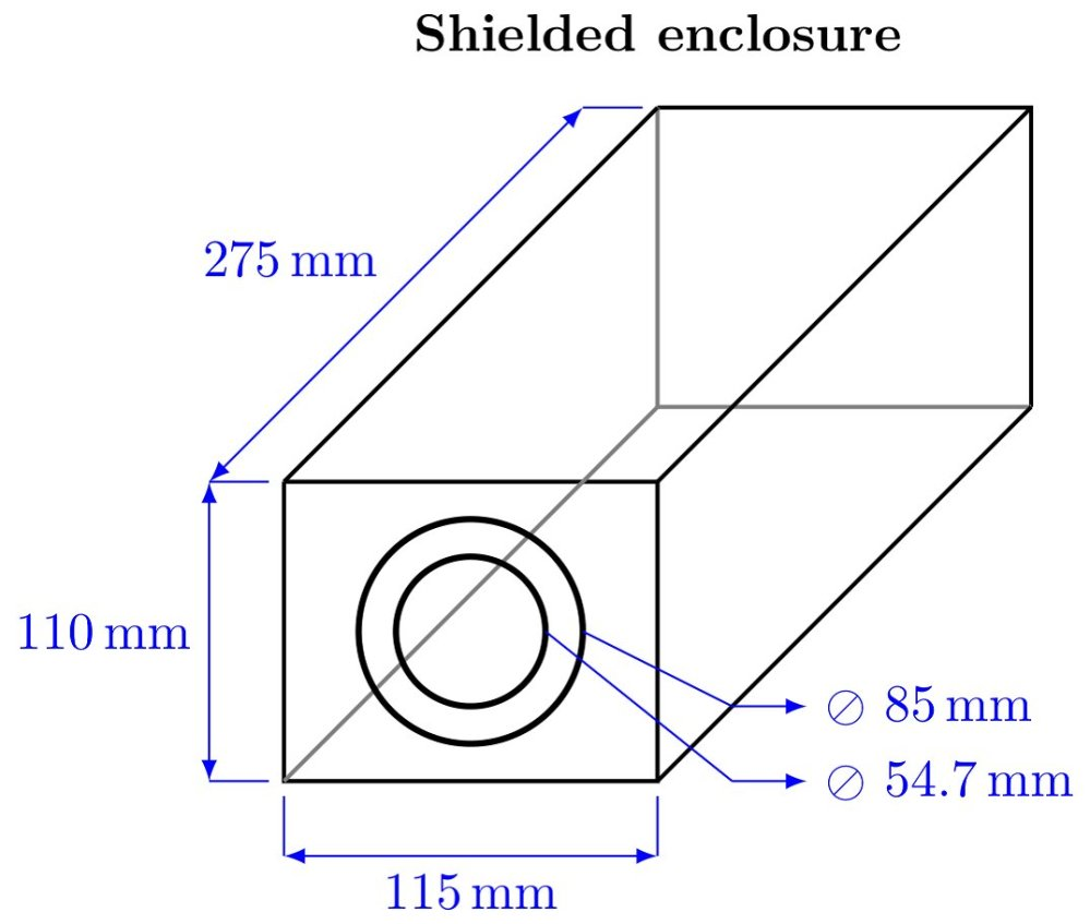 medium resolution of lehrstuhl f r emv on twitter howto draw a simple schematic of a shielded camera enclosure using latex tikz siunitx https t co 7u1qxlxdnk via