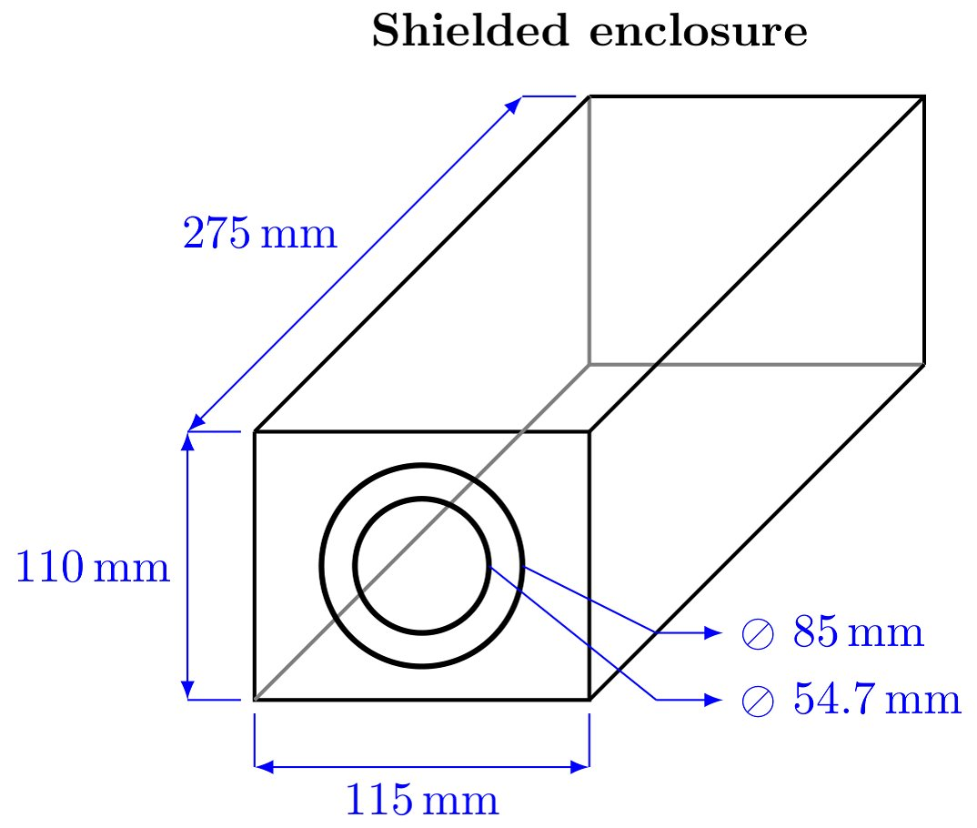 hight resolution of lehrstuhl f r emv on twitter howto draw a simple schematic of a shielded camera enclosure using latex tikz siunitx https t co 7u1qxlxdnk via