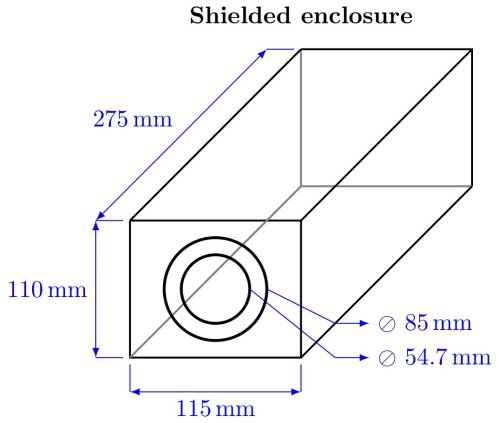 small resolution of lehrstuhl f r emv on twitter howto draw a simple schematic of a shielded camera enclosure using latex tikz siunitx https t co 7u1qxlxdnk via