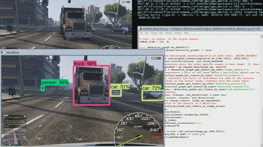 #TensorFlow Object Detection API in GTA + vehicle detection / avoidance: