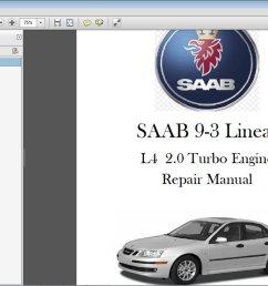 saab 9 3 linear 4 cil 2 0 turbo manual de taller en pdf sirve tambi n para arc y aero manualestaller2000 gmail com saab9 3 saablinear pic twitter com  [ 1200 x 675 Pixel ]