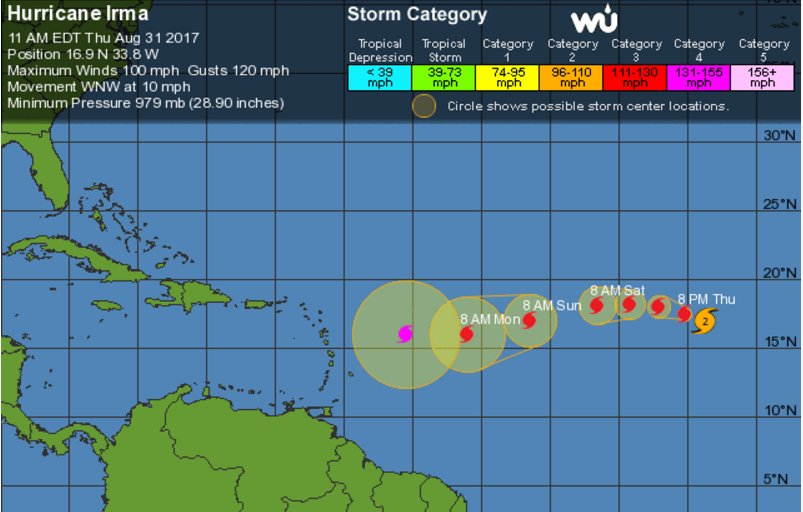 >> @NHC_Atlantic says Hurricane Irma could become a major Category 4 storm | @TBOStorm