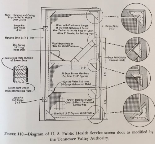 small resolution of justin m cohen on twitter public health service door designed originally for mosquito proofing houses in mississippi in the 1920s