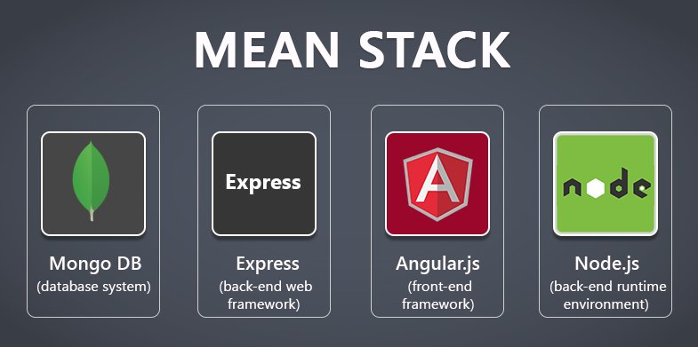 7 Good Reasons to use MEAN Stack in your next web project #mongodb #angularjs #nodejs
