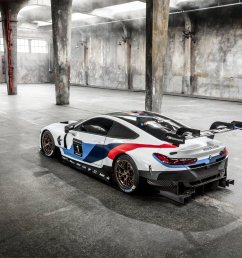 bmw motorsport on twitter introducing the new bmw m8 gte mission8 fiawec  [ 1200 x 800 Pixel ]